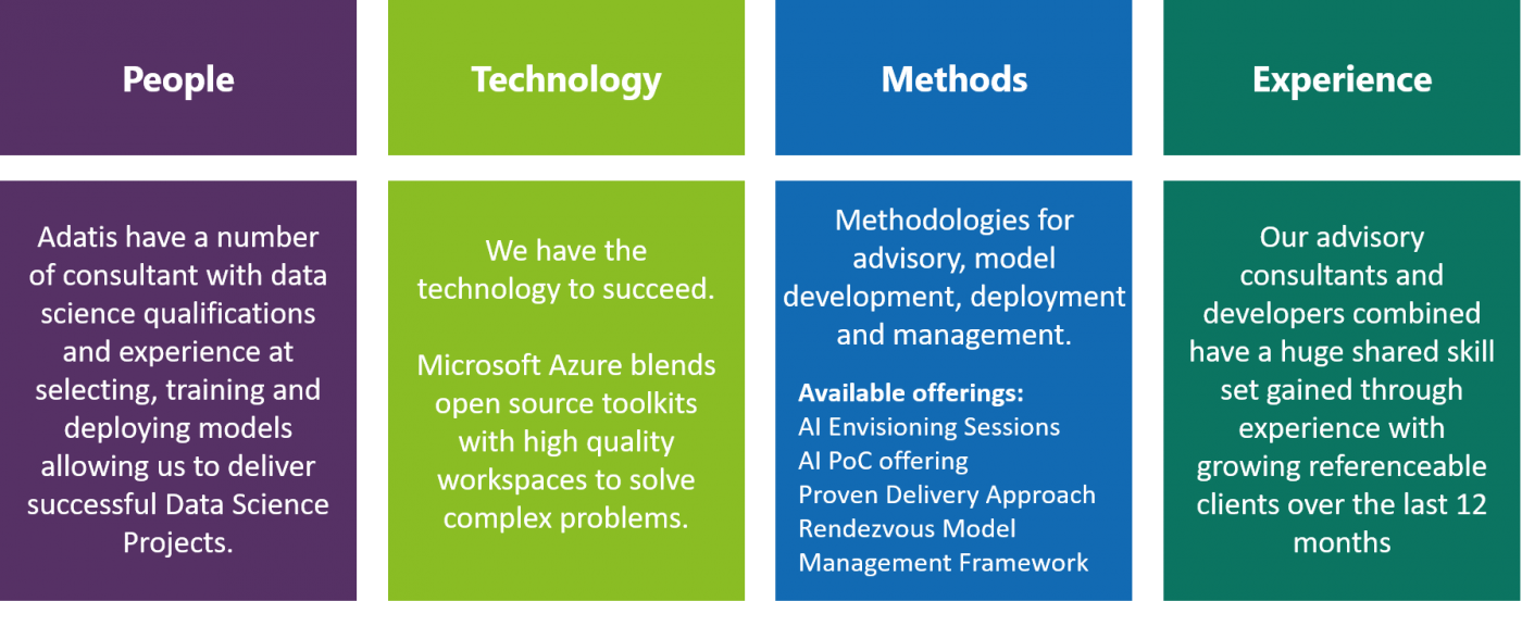 The Adatis Data Science Approach