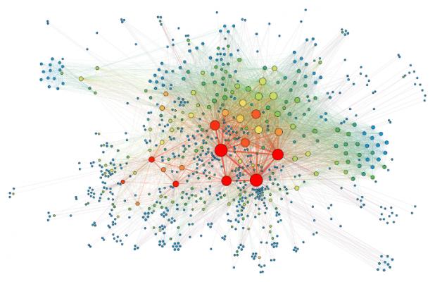 Martin Grandjean Network Graph