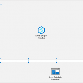 Simplify : Azure Synapse Analytics