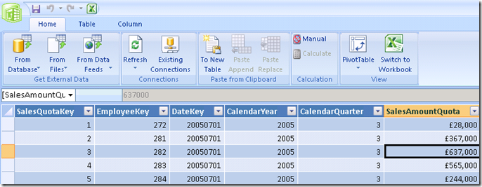 FactSalesQuota table in PowerPivot