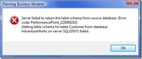 Planning Business Modeller error 225000210