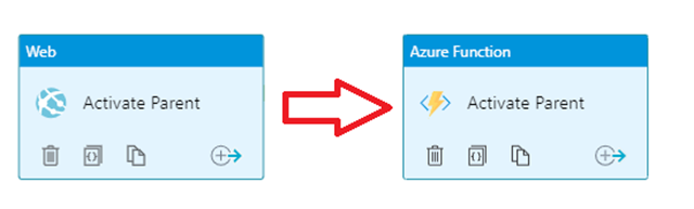 Converting Data Factory Azure Function Activities from Web to Native