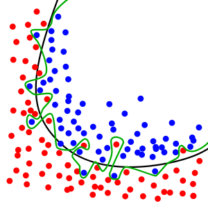 diagram for overfitting